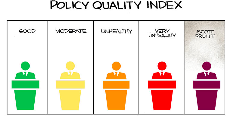 Title:  Policy Quality Index.  Image:  Series of ratings: